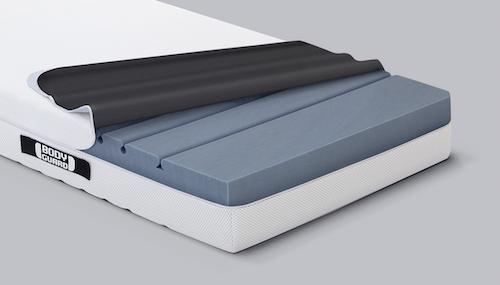 gem tlicher schlafkomfort mit der bodyguard von flair fashion home. Black Bedroom Furniture Sets. Home Design Ideas